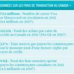 Données sur les frais de transactions au Canada en 2011-2012